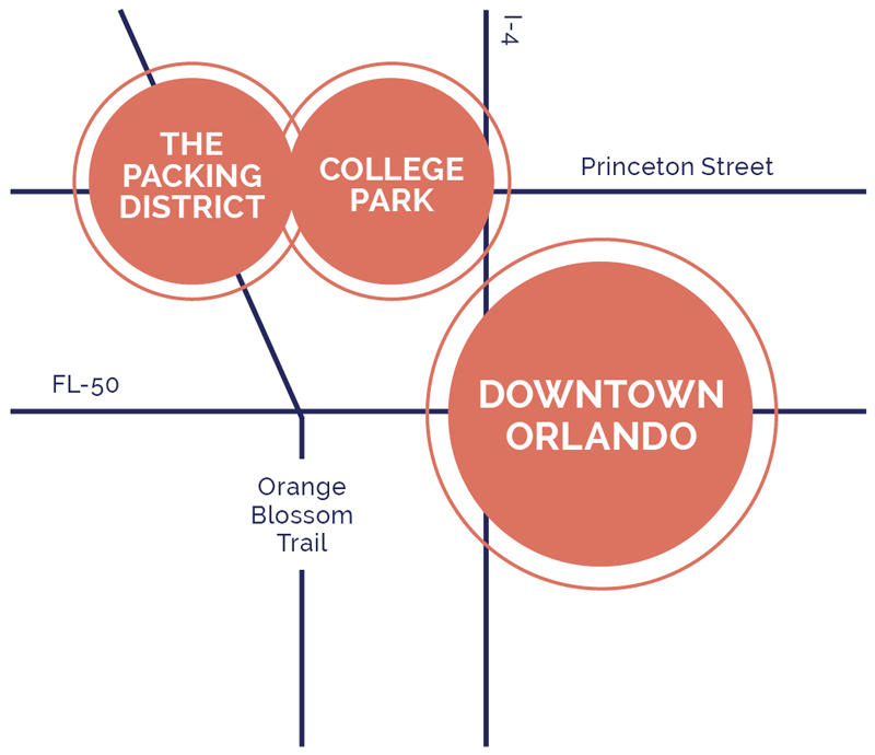 Map featuring the location of the Packing District in relation to College Park and Downtown Orlando.
